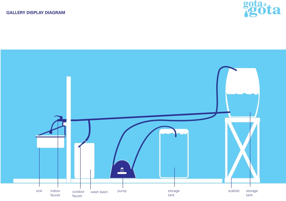 Safe Agua Water System Design Other 90 Network